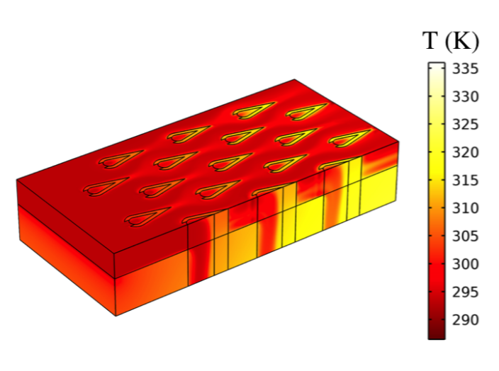 An image of the temperature gradient for a Piranha Pin Fin microchannel design.