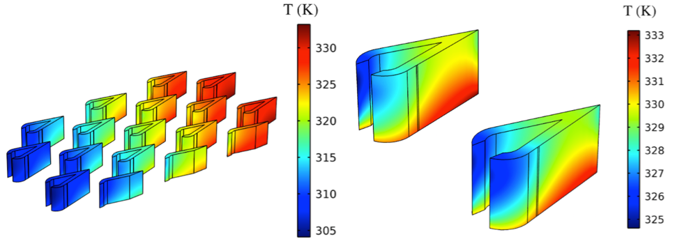 Two images showing the temperature differences for an array of PPFs and a single PPF.