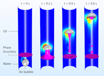 air bubble penetrates the phase boundary featured