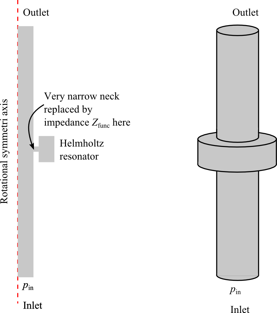 Images showing a muffler-like system.