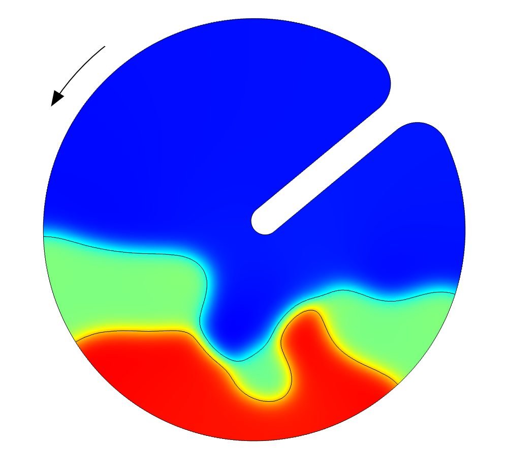 Results from a three-phase flow rotating drum simulation.
