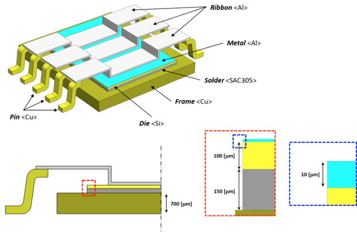 Images depicting the embedded model's base layout.