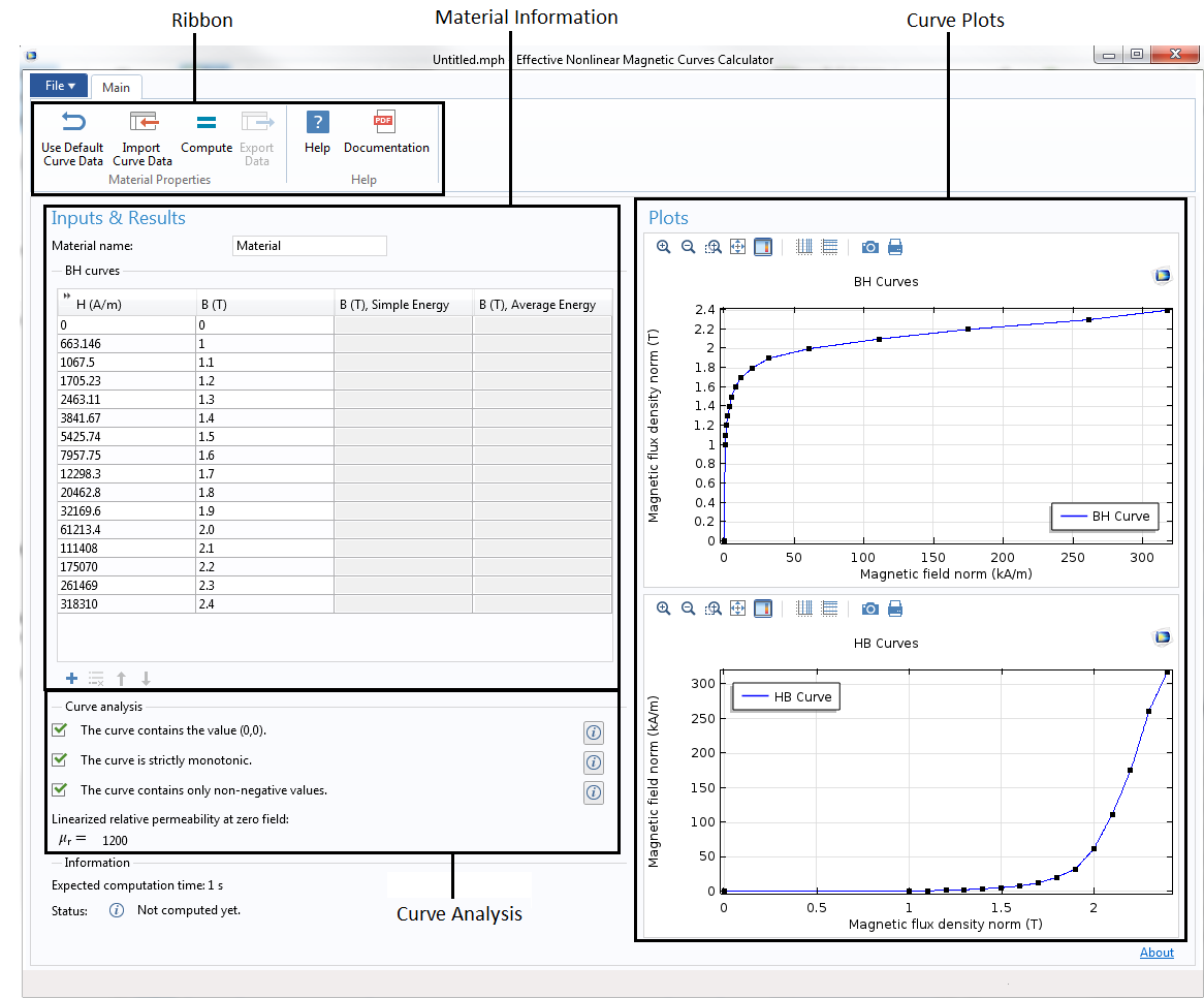 Screenshot showing the user interface of the Effective Nonlinear Magnetic Curves Calculator app.