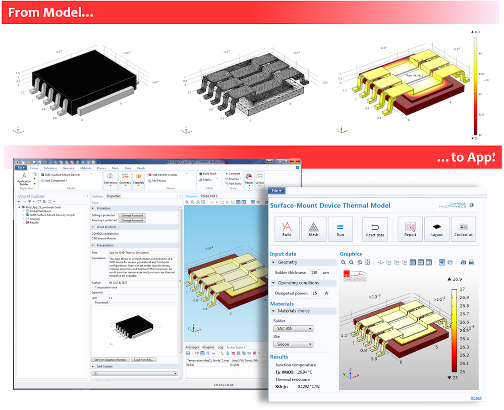 Images showing the process of turning a model into a simulation app.