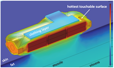 Heat transfer results for electronic device and skin featured