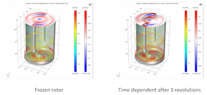 Simulation-results-for-two-free-surface-models