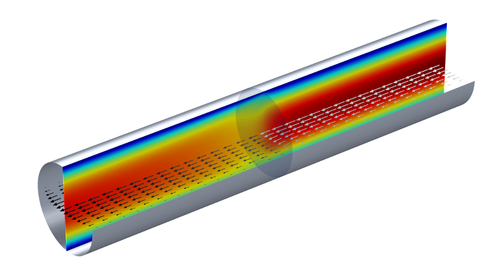 Image showing a wire gauze inside a flow channel.