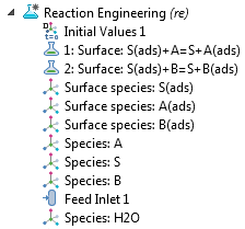 Screenshot showing the Reaction Engineering interface's model tree.
