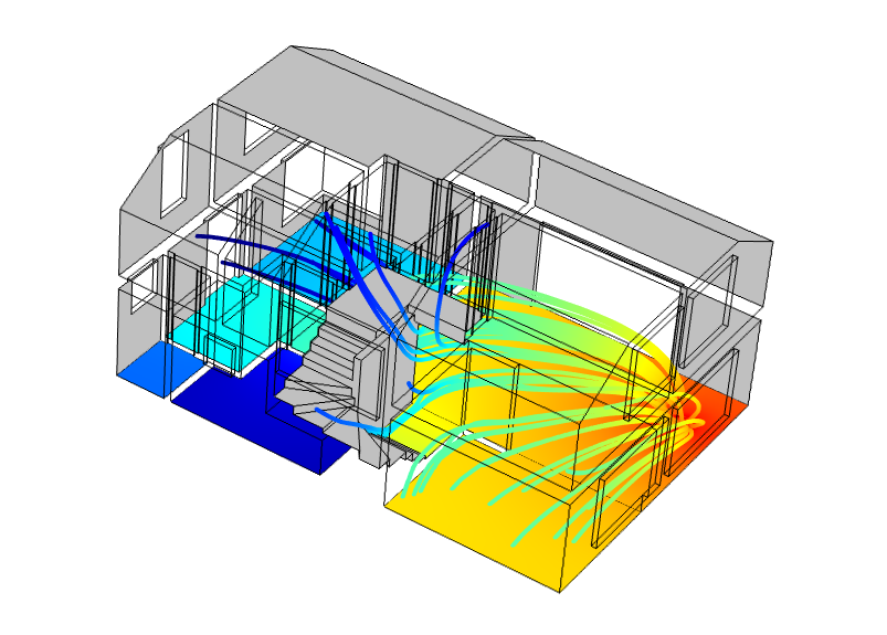 Simulation of the noise distribution in a house.