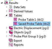 Adding a Saved Probe table.