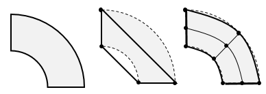 A schematic of a domain with curved sides.