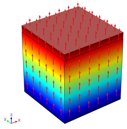 An image of the volume shrinking in the cube along the x-axis.