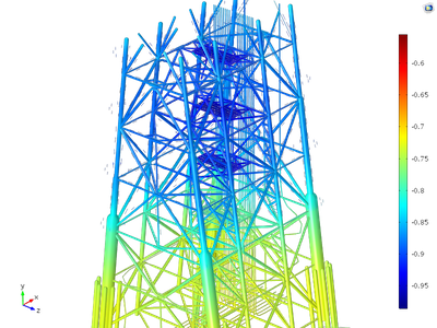 Electric potential of oil rig jacket in seawater featured