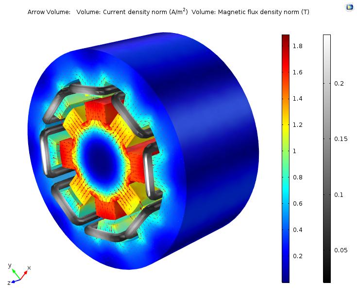Geometry reconstructed with Mirror 3D and Sector 3D data sets Руководство по моделированию вращающихся электрических устройств в 3D