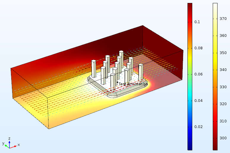 Simulation of a heat sink.