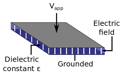 Parallel plate capacitor schematic.