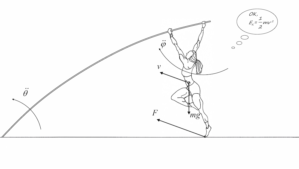 An illustration showing the take-off phase of pole vaulting.