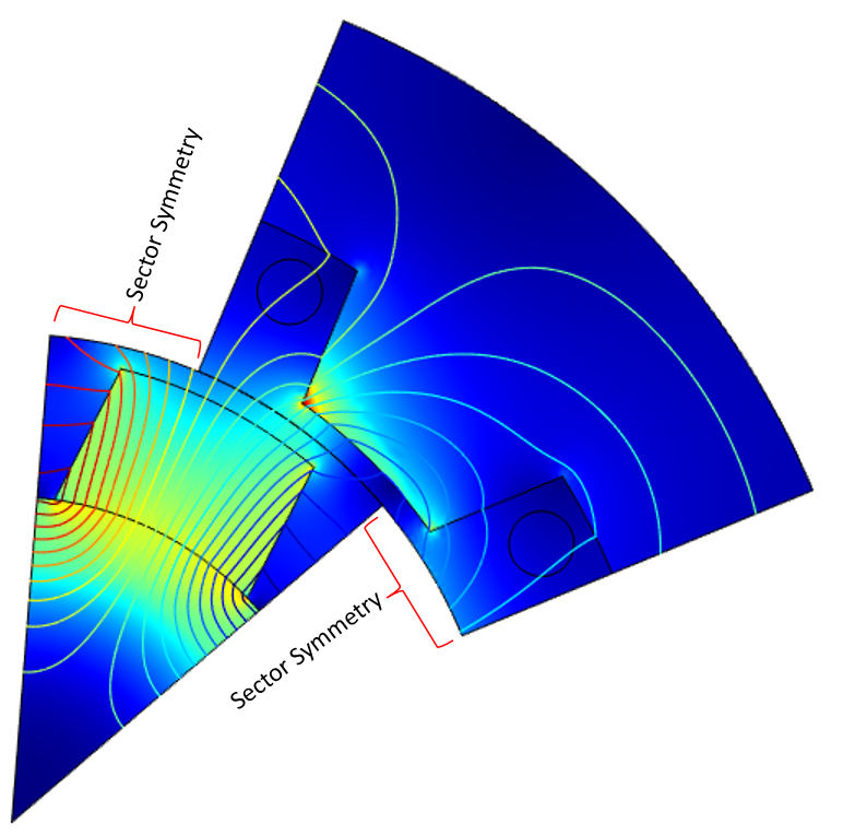 A simulation of the sector model depicting magnetic flux density.