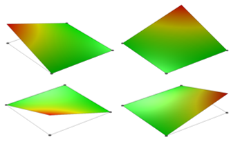 An image of a first-order square quadrilateral Lagrange element's shape functions.