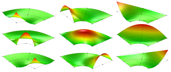 An image of a single second-order isoparametric Lagrange element's shape functions.