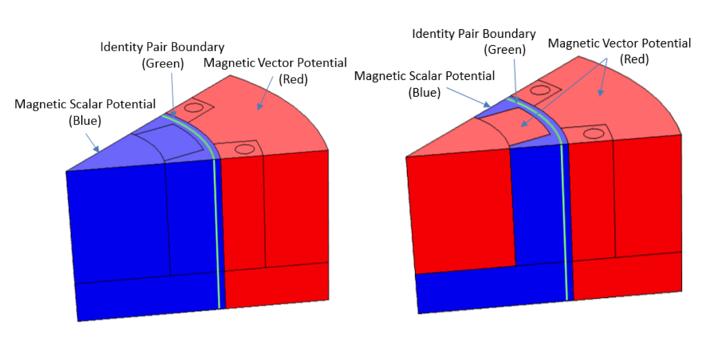 The MSP and MVP regions Руководство по моделированию вращающихся электрических устройств в 3D