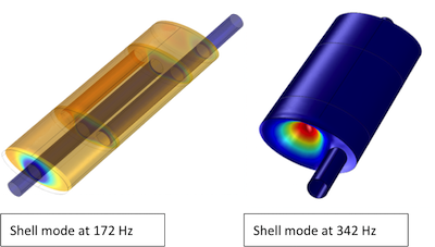 shell mode shapes featured
