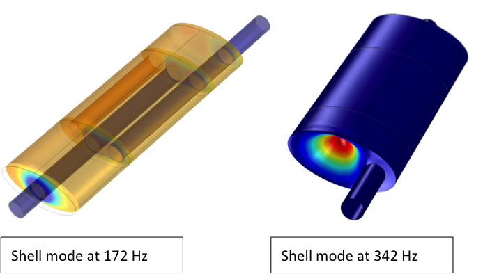 An image of shell mode shapes at two eigenfrequencies.