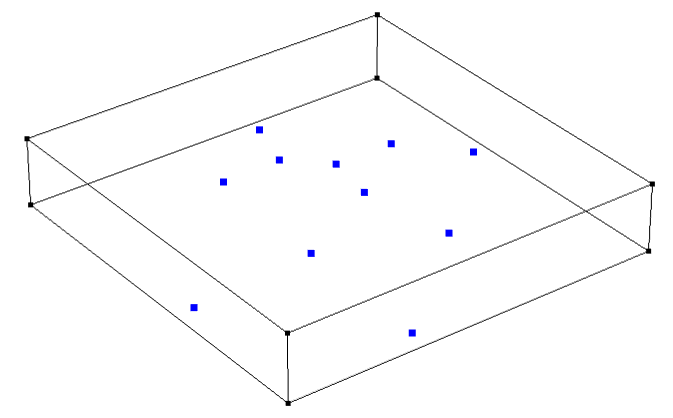 A schematic showing the data points and the bounding block.
