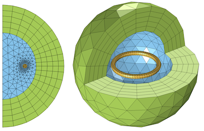 Meshes for typical 2D axisymmetric and 3D infinite element domains featured