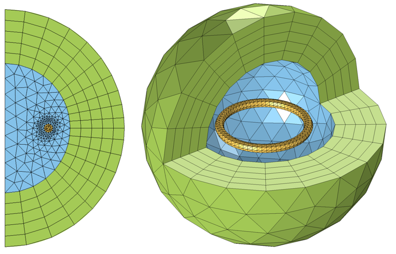 An image showing the meshes for typical 2D axisymmetric and 3D infinite element domains used in coil modeling.