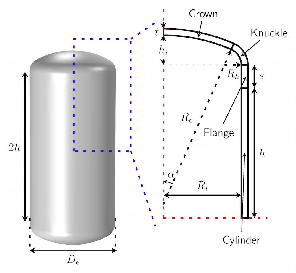 A schematic of a cylindrical pressure vessel.