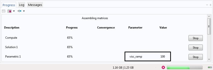 Progress tab Искусственное завышение вязкости улучшает сходимость задач вычислительной гидродинамики
