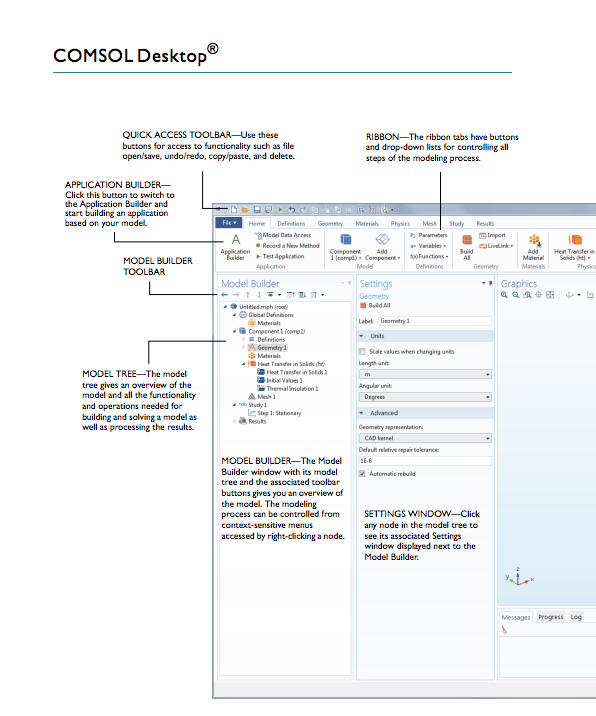 Screenshot highlighting the COMSOL Desktop® environment.