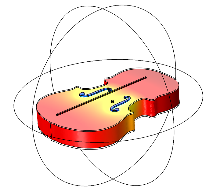 An image showing the sound pressure level distribution in a violin.