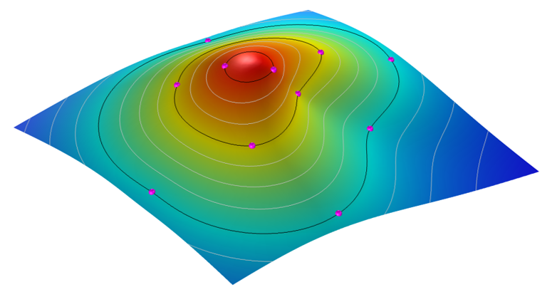 A simulation illustrating using Radial Basis Functions for surface interpolation.