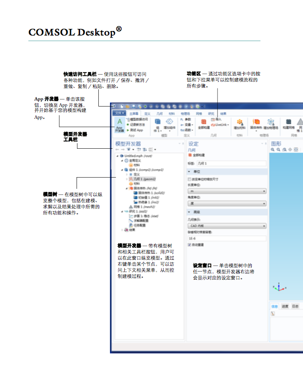 Translated COMSOL Desktop® environment screenshot page.