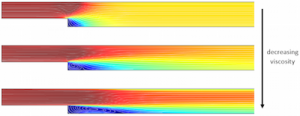 Velocity-plot-of-turbulent-backstep-results-featured-300x116
