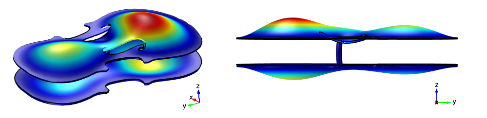 Side-by-side images showing body deformations in a violin at the phase of maximum pressure in the cavity.