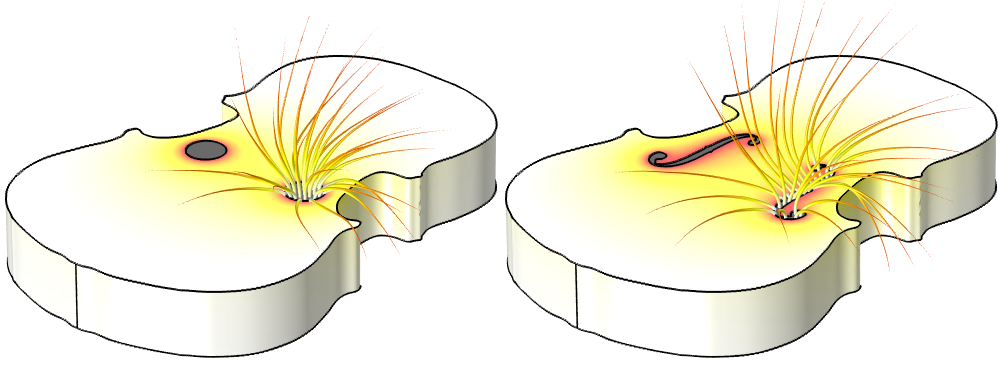 Side-by-side images showing the velocity potential distribution and air flow in both circular and f-shaped holes in a violin.