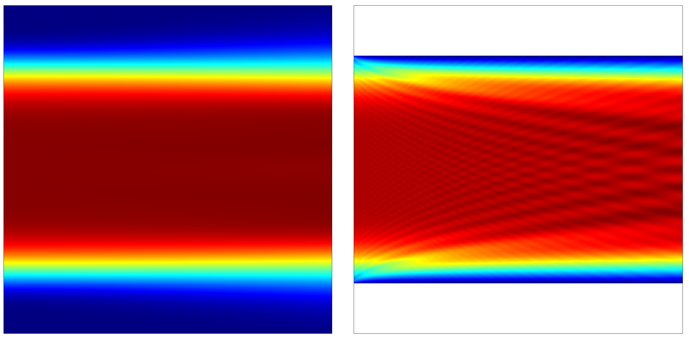 Side-by-side images showing how spurious reflections depend on domain width relative to beam width and scattering boundary conditions.