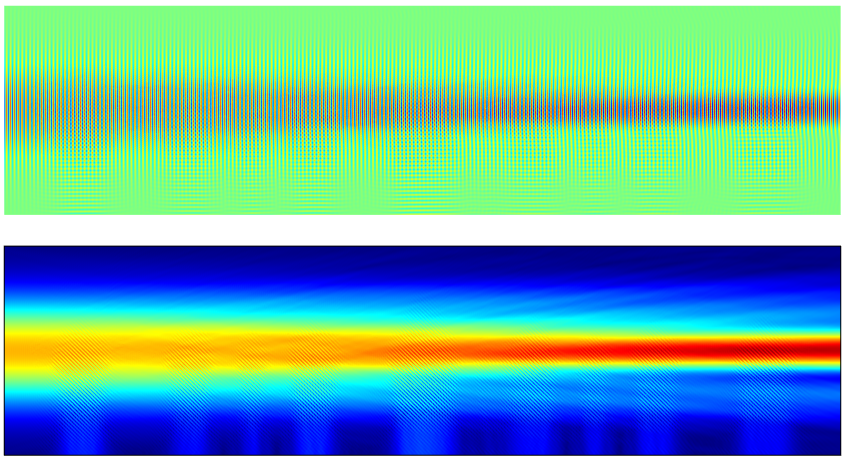 A visualization of the electric field amplitude and intensity for the page data retrieval.