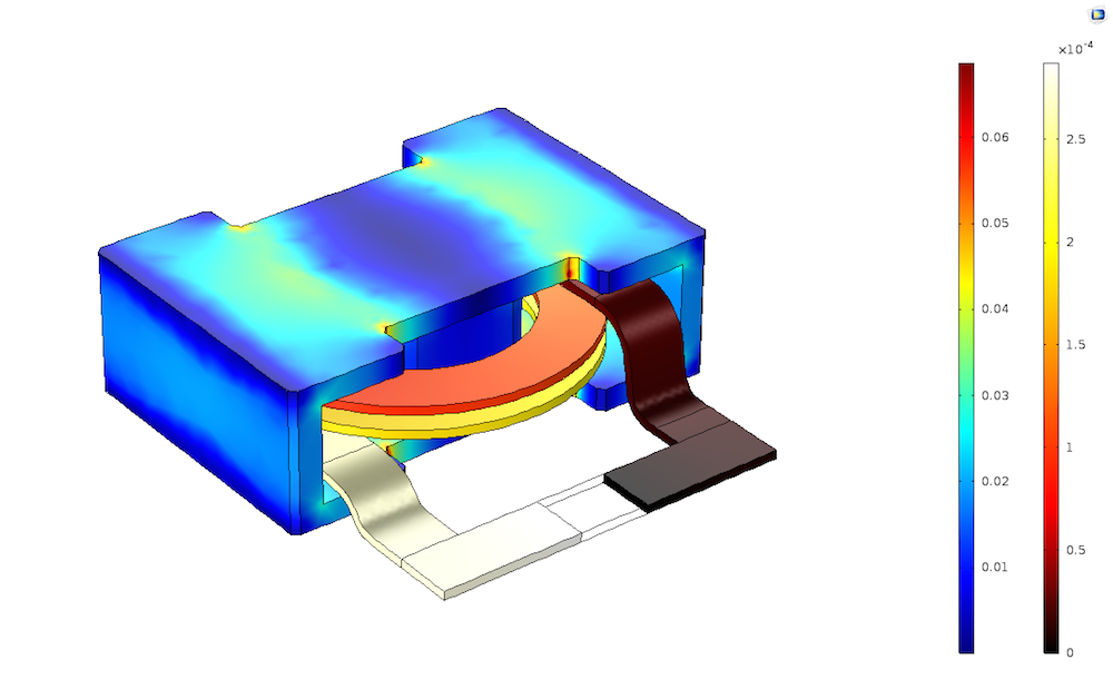 A graphic of the magnetic flux density of the inductor core.