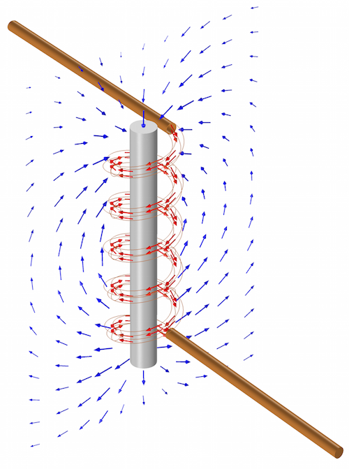 A schematic of a simple inductor showing the current direction and magnetic field.