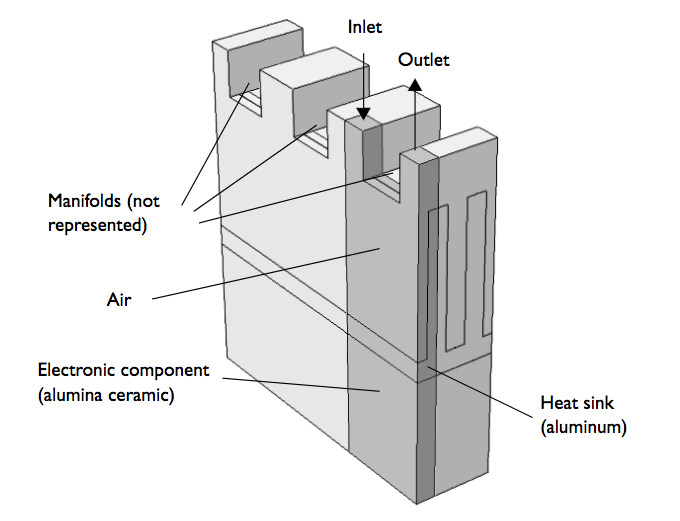 An MMC heat sink section that is located above an electronic component.
