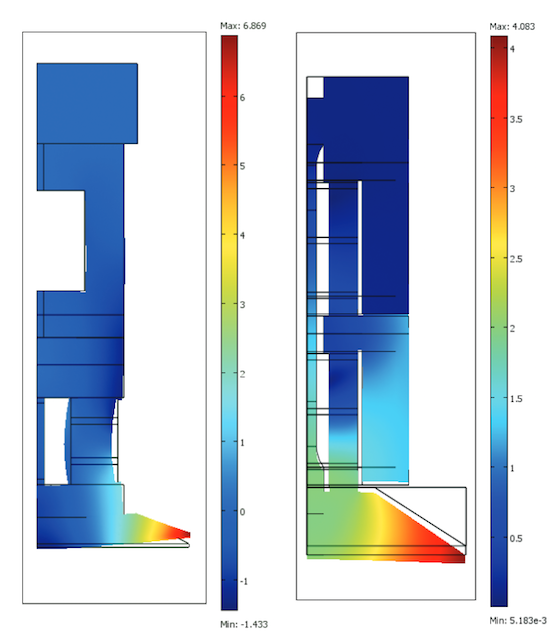 Simulations showing deformation in the initial transducer design and the optimized configuration.