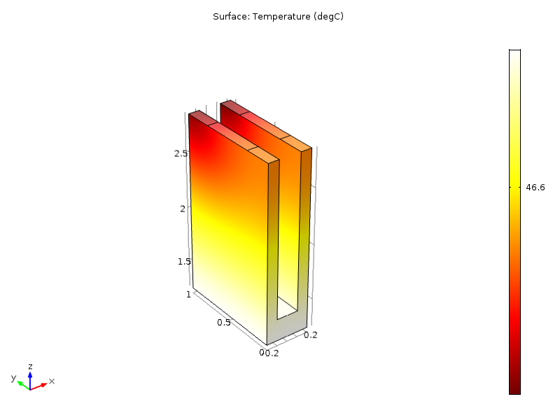 A plot of a manifold microchannel heat sink's temperature in COMSOL Multiphysics.
