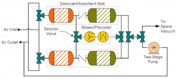 CDRA 4BMS schematic featured