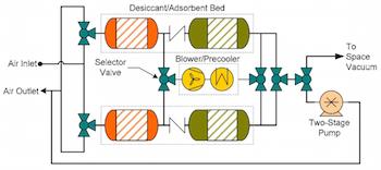 CDRA 4BMS schematic featured