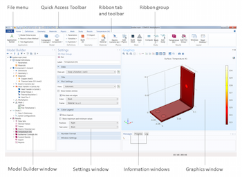 Navigating the Intuitive COMSOL Multiphysics® Modeling ...