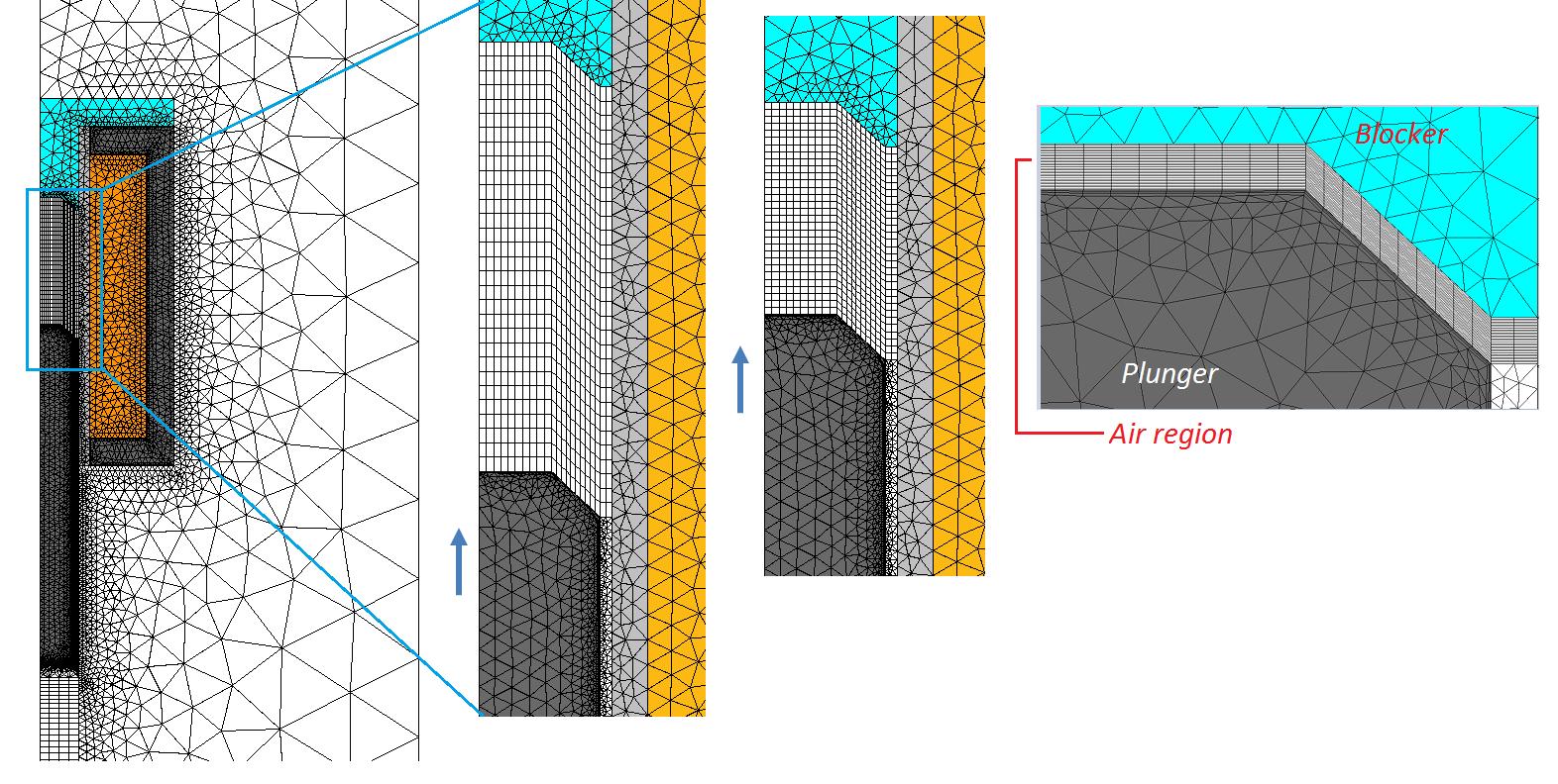 一系列图像展示了电磁柱塞模型的网格。